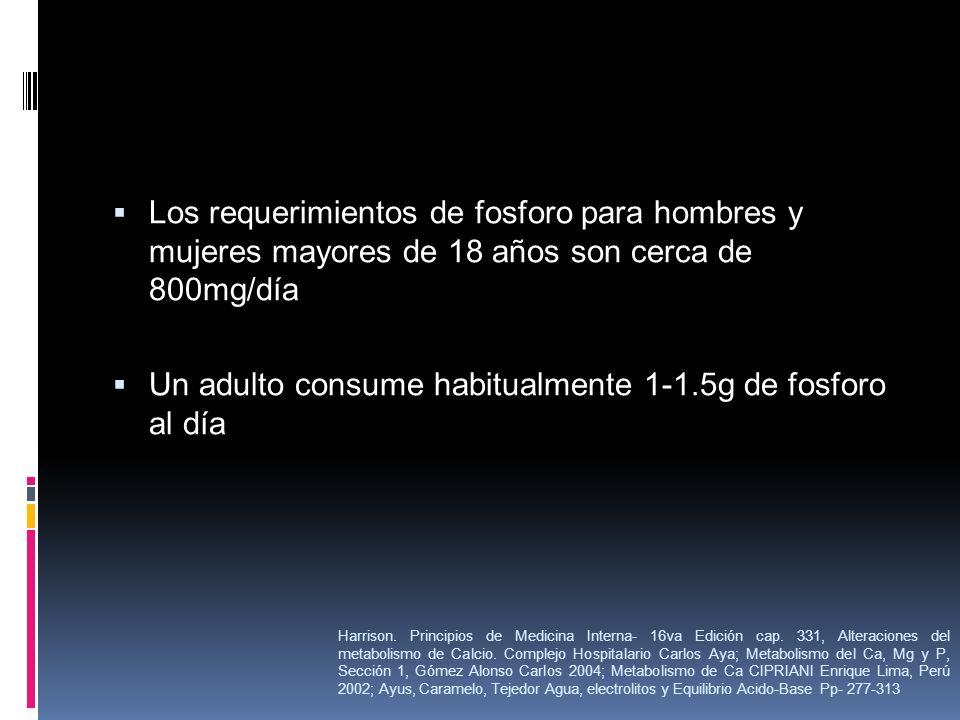 Un adulto consume habitualmente 1-1.5g de fosforo al día