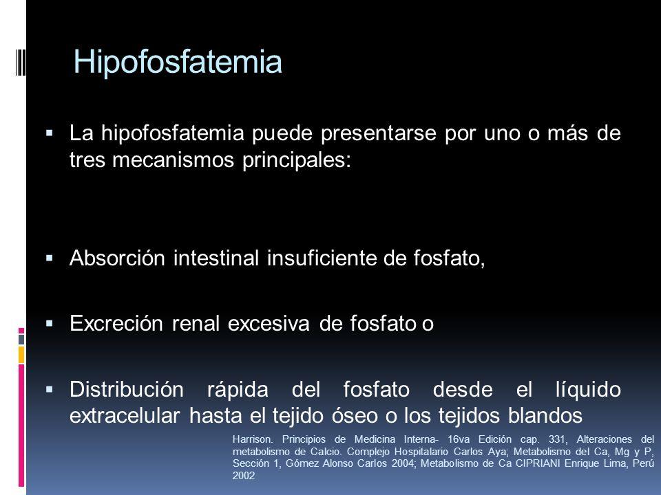 Hipofosfatemia La hipofosfatemia puede presentarse por uno o más de tres mecanismos principales: Absorción intestinal insuficiente de fosfato,