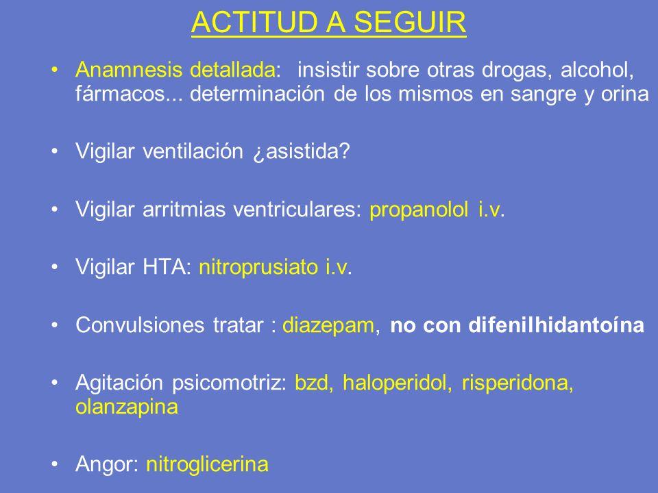 ACTITUD A SEGUIR Anamnesis detallada: insistir sobre otras drogas, alcohol, fármacos... determinación de los mismos en sangre y orina.