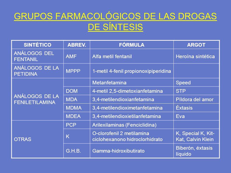 GRUPOS FARMACOLÓGICOS DE LAS DROGAS DE SÍNTESIS