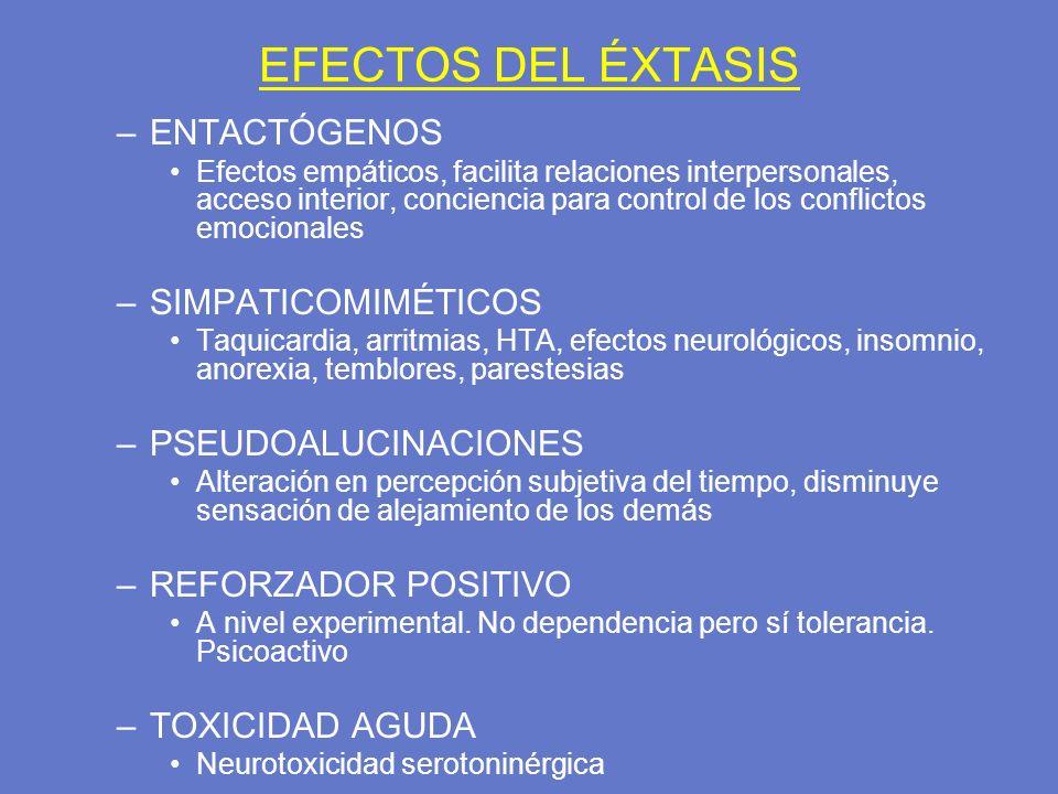 EFECTOS DEL ÉXTASIS ENTACTÓGENOS SIMPATICOMIMÉTICOS