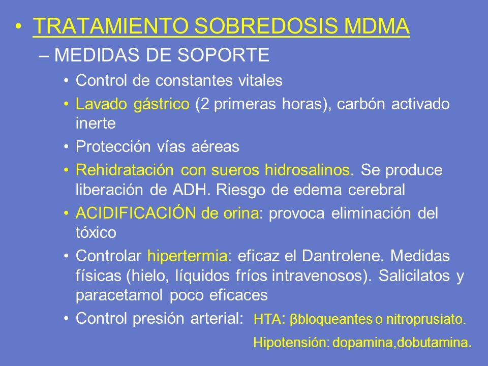 TRATAMIENTO SOBREDOSIS MDMA