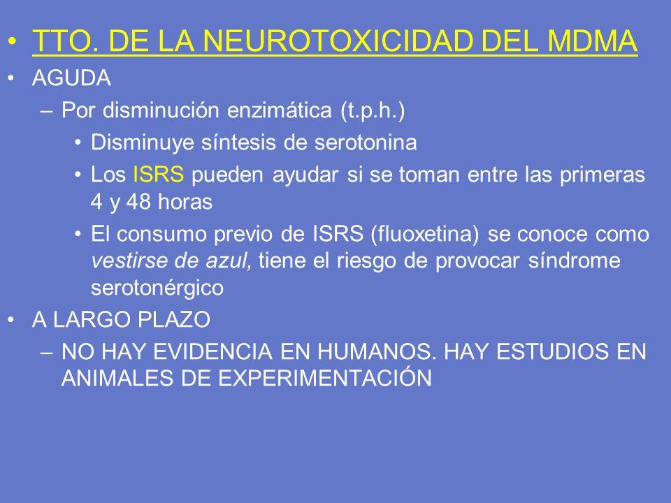 TTO. DE LA NEUROTOXICIDAD DEL MDMA