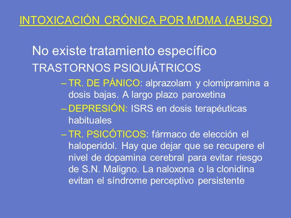 INTOXICACIÓN CRÓNICA POR MDMA (ABUSO)