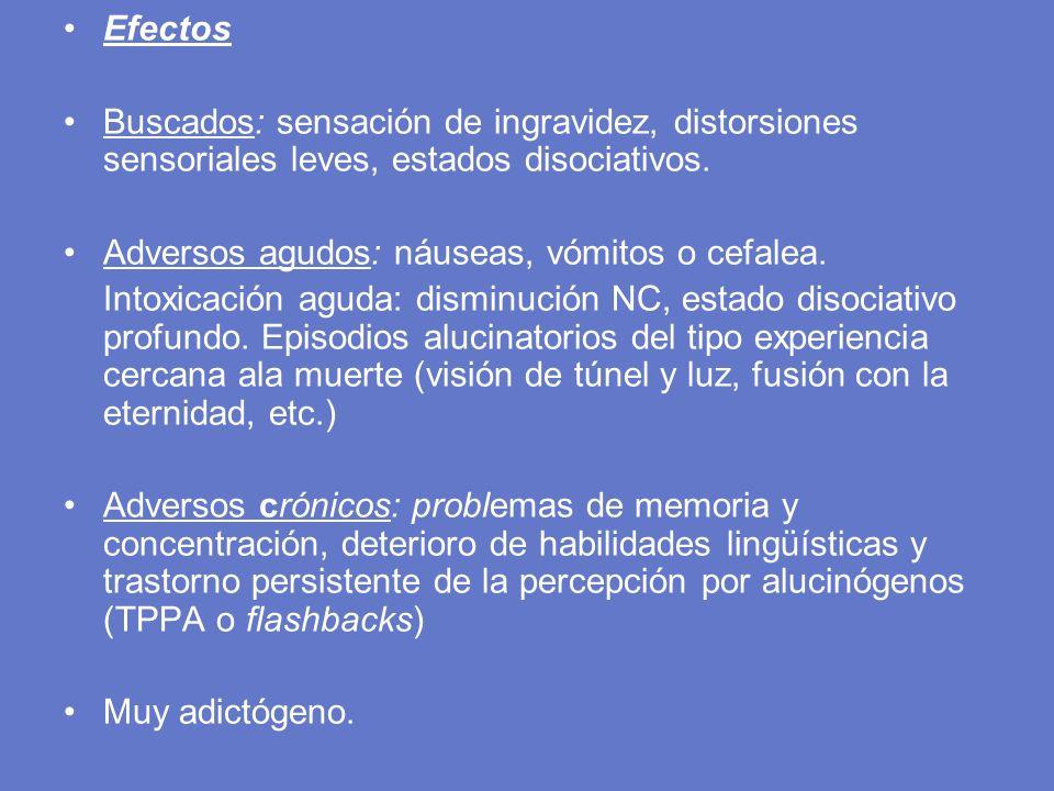 Efectos Buscados: sensación de ingravidez, distorsiones sensoriales leves, estados disociativos. Adversos agudos: náuseas, vómitos o cefalea.