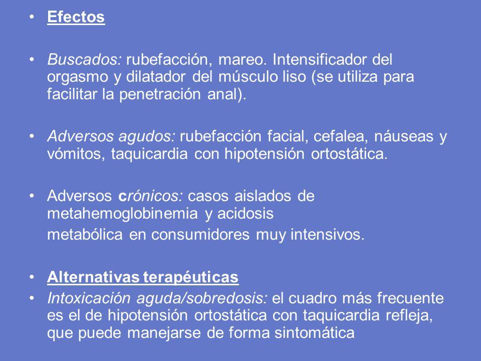 Efectos Buscados: rubefacción, mareo. Intensificador del orgasmo y dilatador del músculo liso (se utiliza para facilitar la penetración anal).
