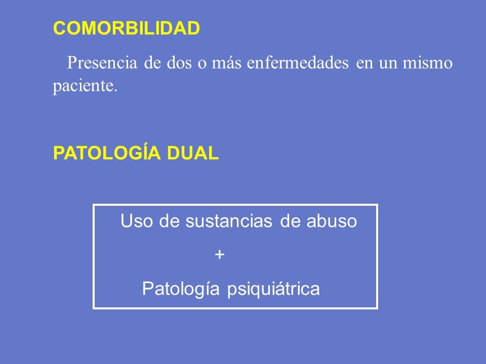 COMORBILIDAD Presencia de dos o más enfermedades en un mismo paciente. PATOLOGÍA DUAL. Uso de sustancias de abuso.