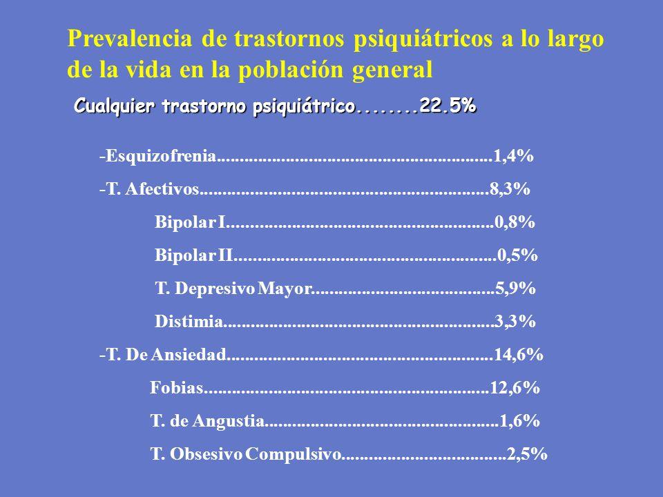 Prevalencia de trastornos psiquiátricos a lo largo de la vida en la población general