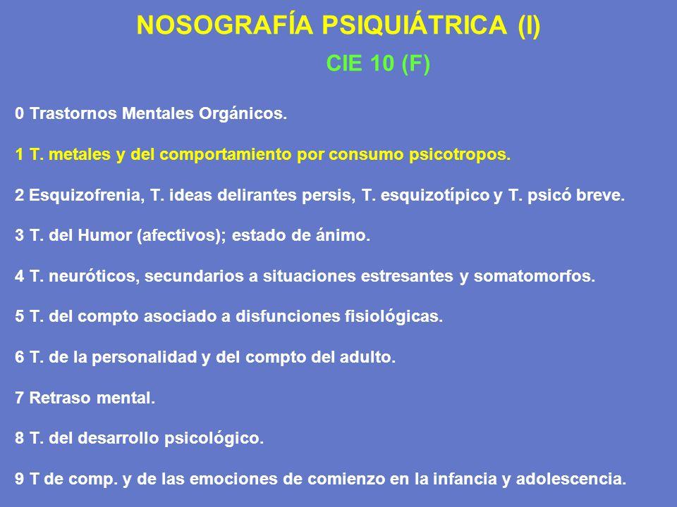 NOSOGRAFÍA PSIQUIÁTRICA (I)