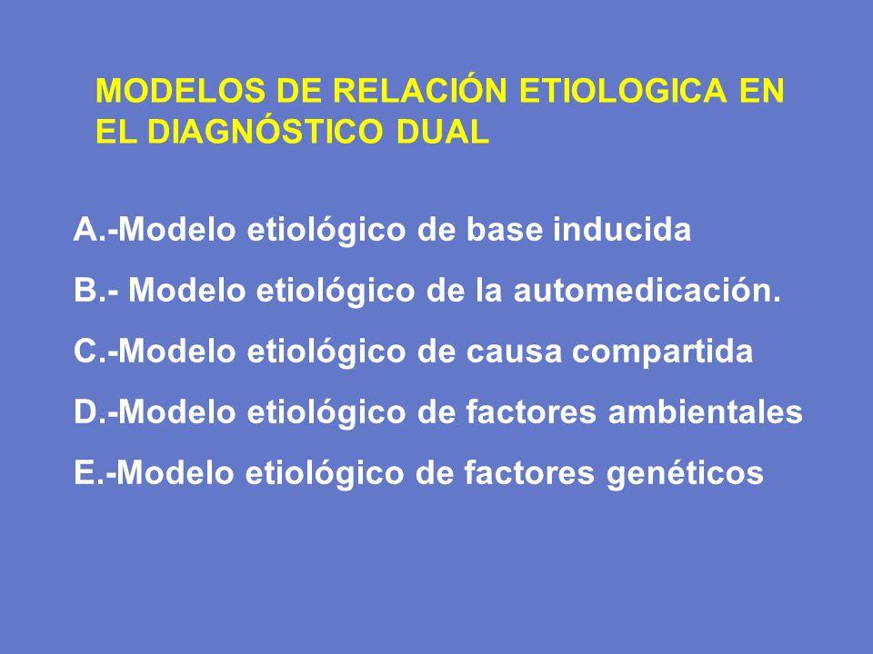 MODELOS DE RELACIÓN ETIOLOGICA EN EL DIAGNÓSTICO DUAL