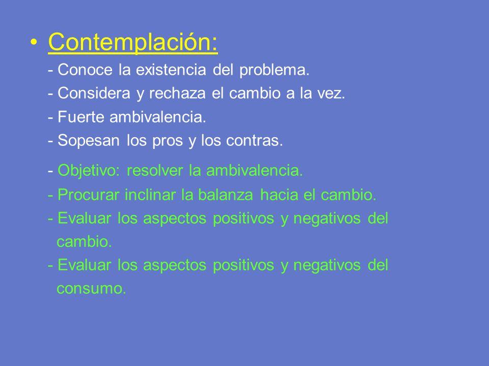 Contemplación: - Objetivo: resolver la ambivalencia.