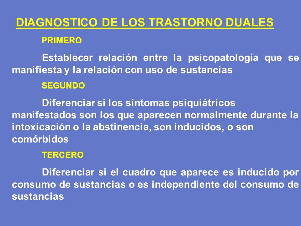 DIAGNOSTICO DE LOS TRASTORNO DUALES
