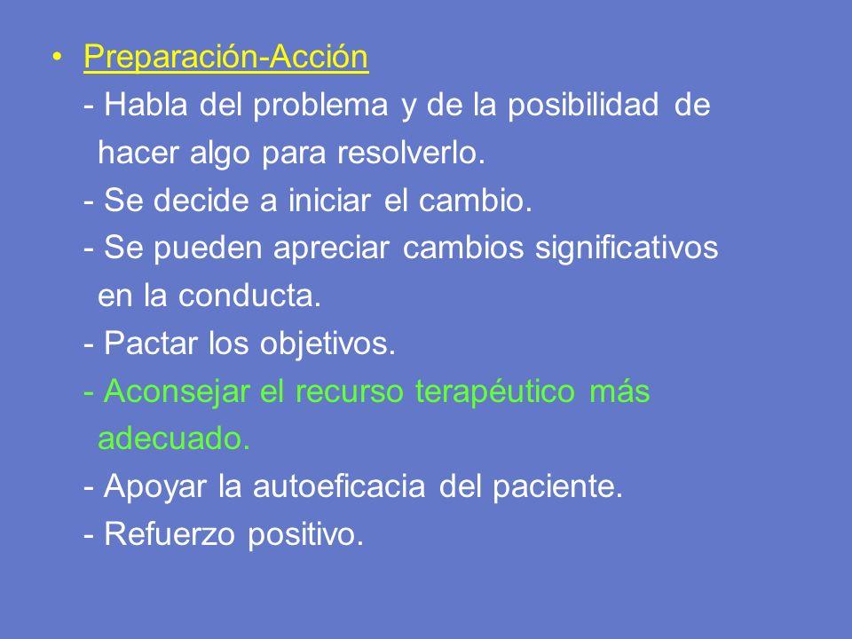 Preparación-Acción - Habla del problema y de la posibilidad de. hacer algo para resolverlo. - Se decide a iniciar el cambio.