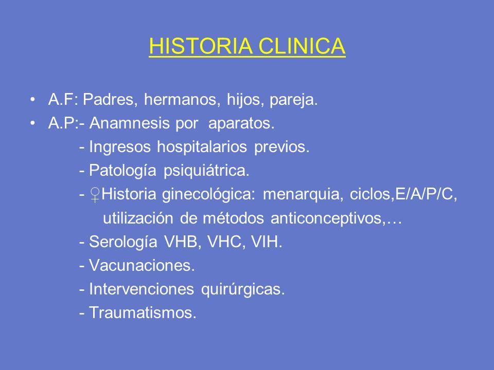 HISTORIA CLINICA A.F: Padres, hermanos, hijos, pareja.