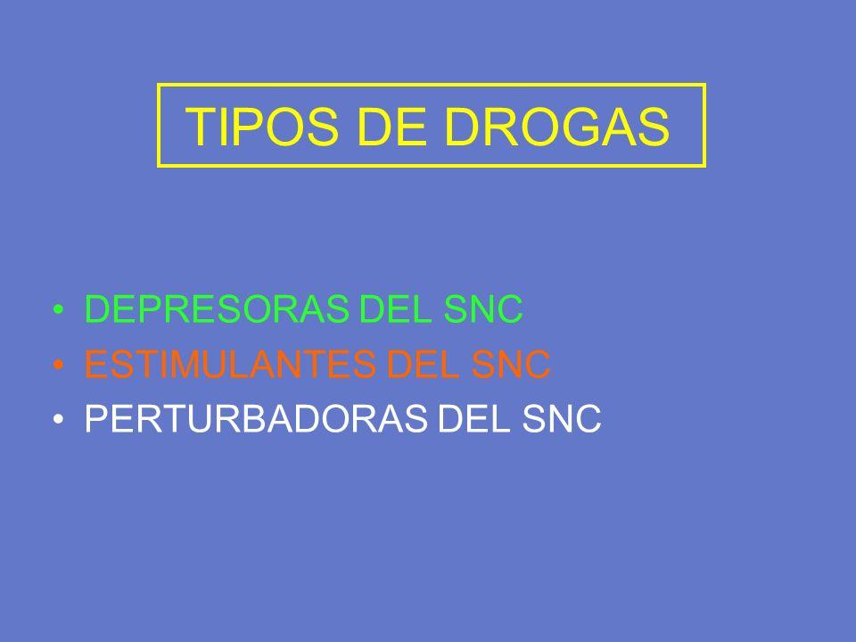 TIPOS DE DROGAS DEPRESORAS DEL SNC ESTIMULANTES DEL SNC
