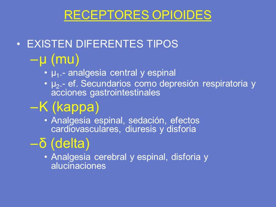µ (mu) Κ (kappa) δ (delta) RECEPTORES OPIOIDES