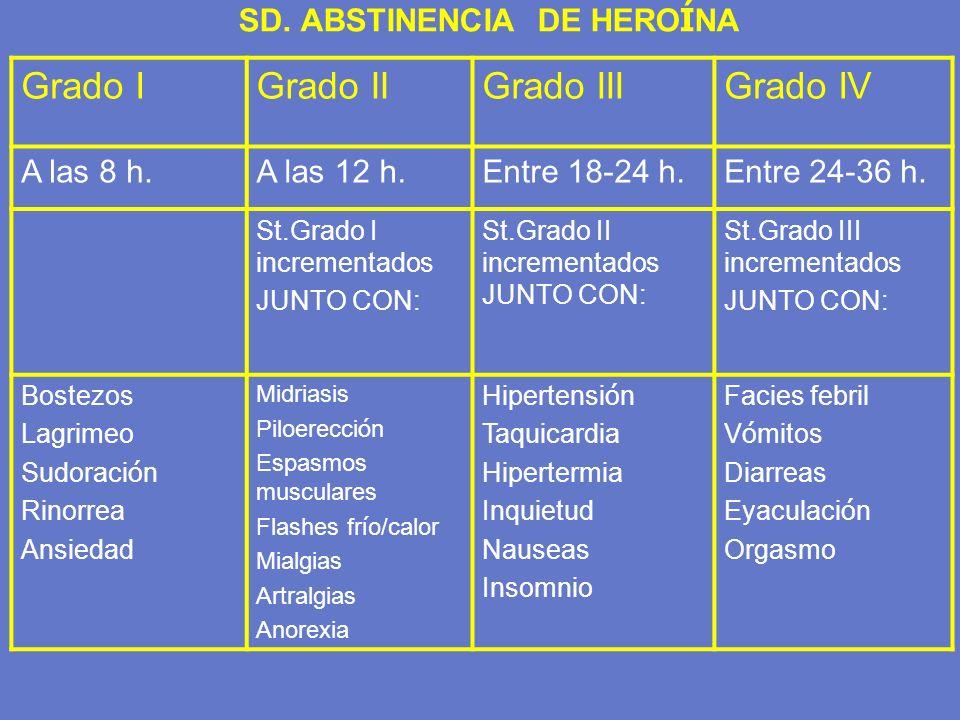 SD. ABSTINENCIA DE HEROÍNA