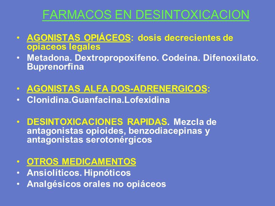 FARMACOS EN DESINTOXICACION