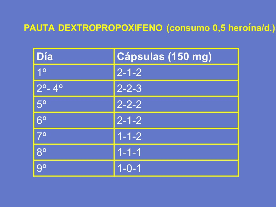 PAUTA DEXTROPROPOXIFENO (consumo 0,5 heroína/d.)
