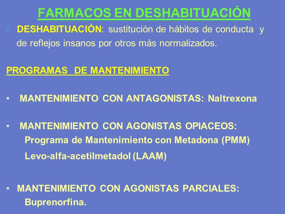 FARMACOS EN DESHABITUACIÓN
