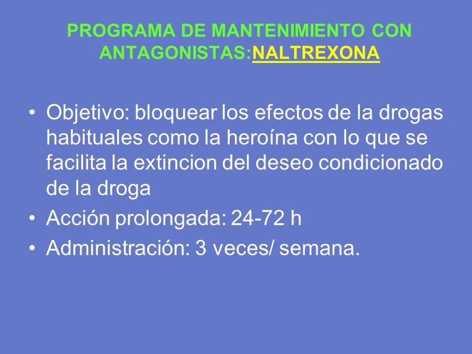 PROGRAMA DE MANTENIMIENTO CON ANTAGONISTAS:NALTREXONA