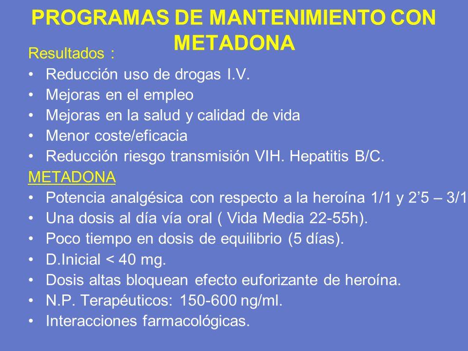 PROGRAMAS DE MANTENIMIENTO CON METADONA