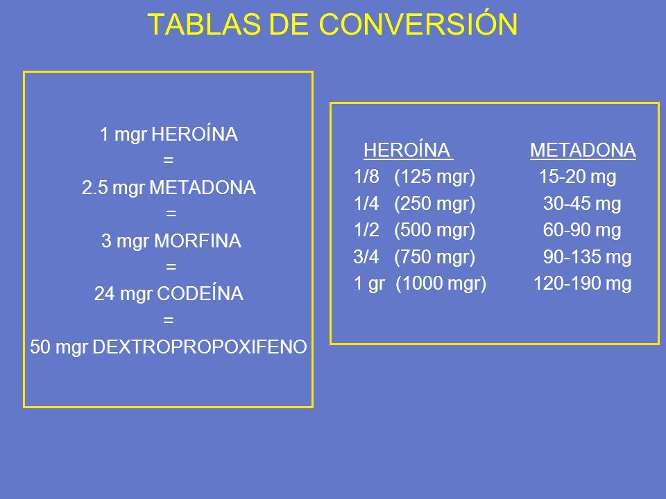 50 mgr DEXTROPROPOXIFENO