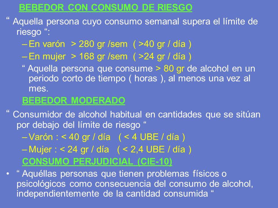 Aquella persona cuyo consumo semanal supera el límite de riesgo :