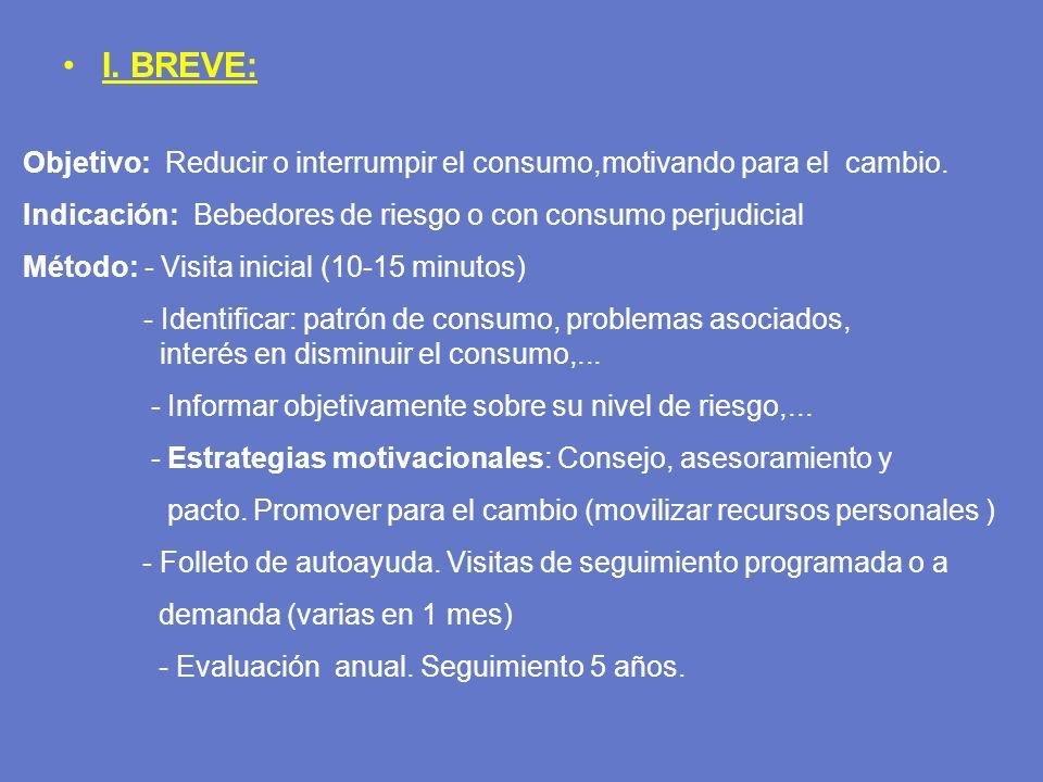 I. BREVE: Objetivo: Reducir o interrumpir el consumo,motivando para el cambio. Indicación: Bebedores de riesgo o con consumo perjudicial.