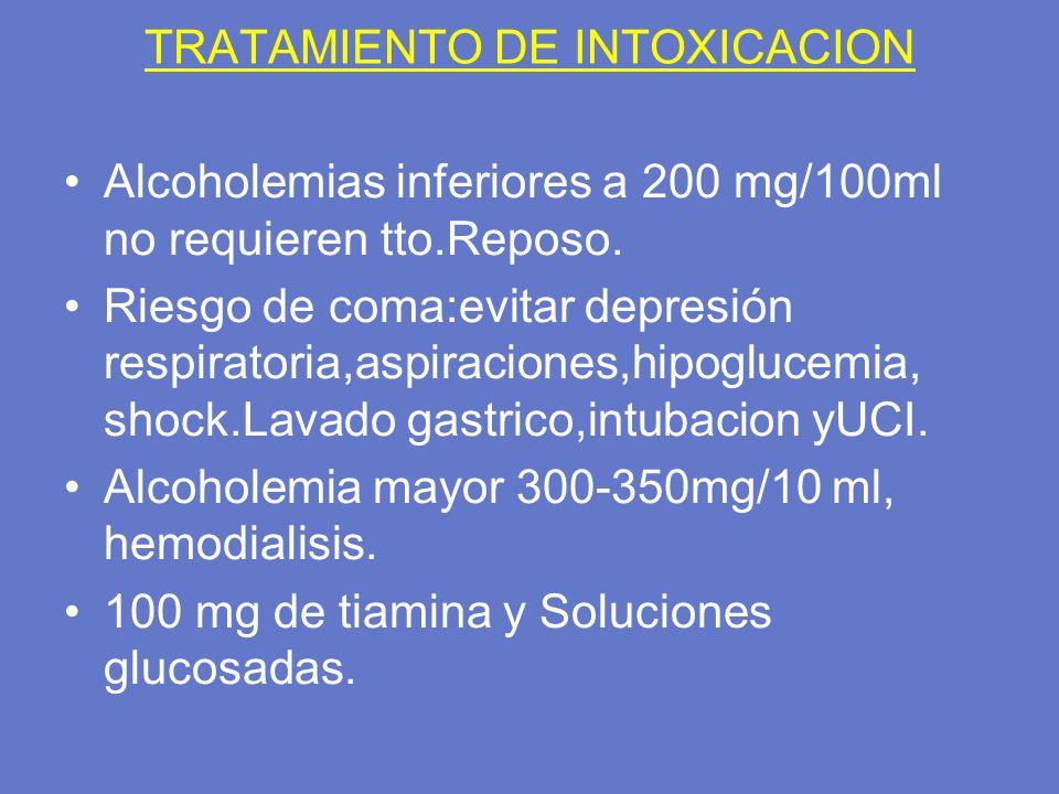 TRATAMIENTO DE INTOXICACION