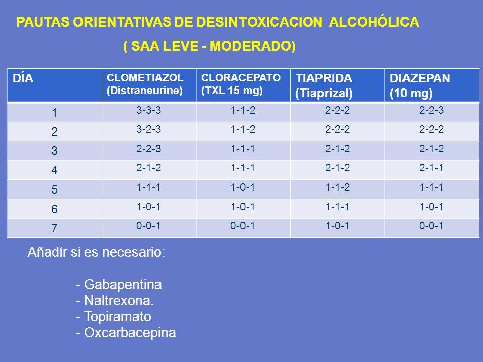 PAUTAS ORIENTATIVAS DE DESINTOXICACION ALCOHÓLICA