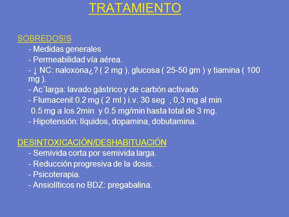 TRATAMIENTO SOBREDOSIS - Medidas generales - Permeabilidad vía aérea.