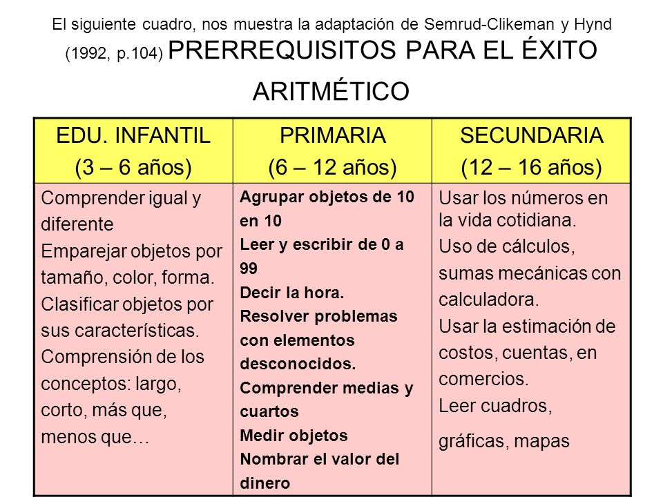 EDU. INFANTIL (3 – 6 años) PRIMARIA (6 – 12 años) SECUNDARIA