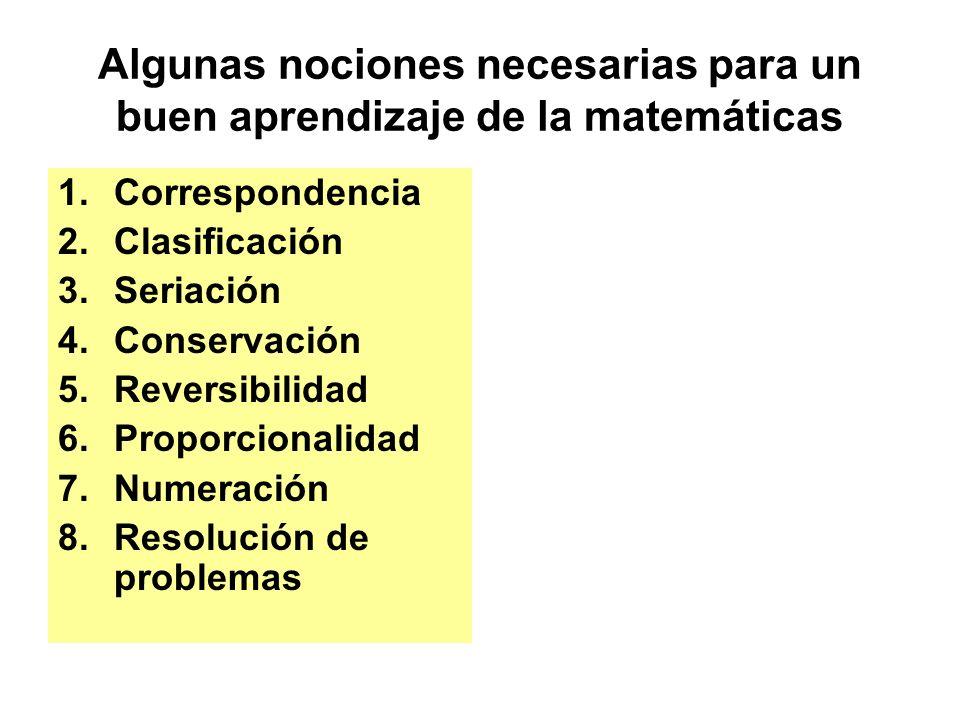 Algunas nociones necesarias para un buen aprendizaje de la matemáticas