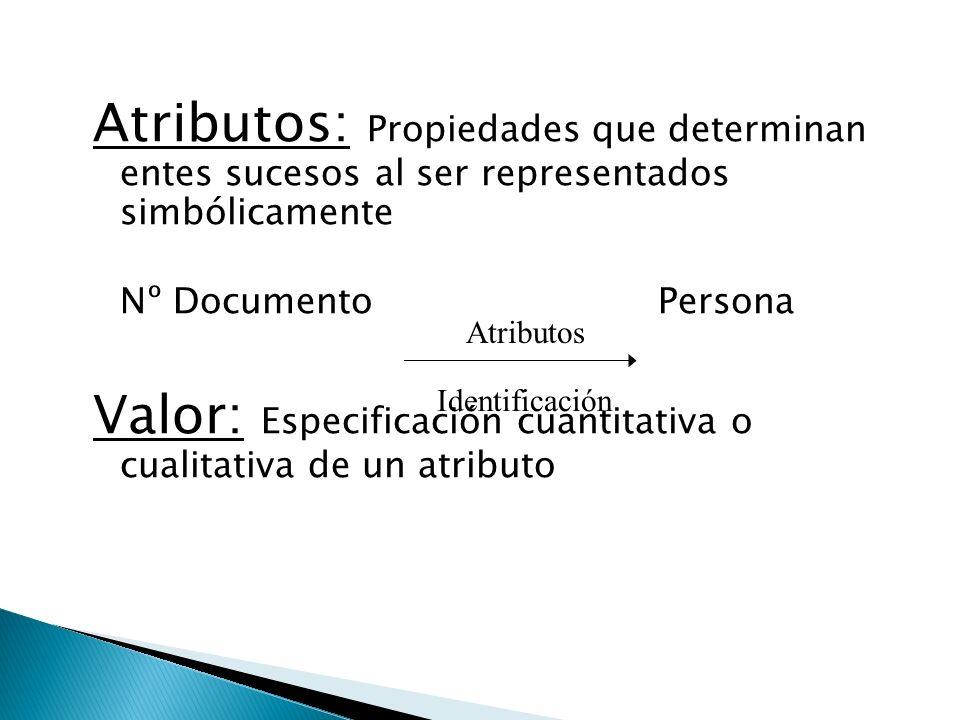 Valor: Especificación cuantitativa o cualitativa de un atributo