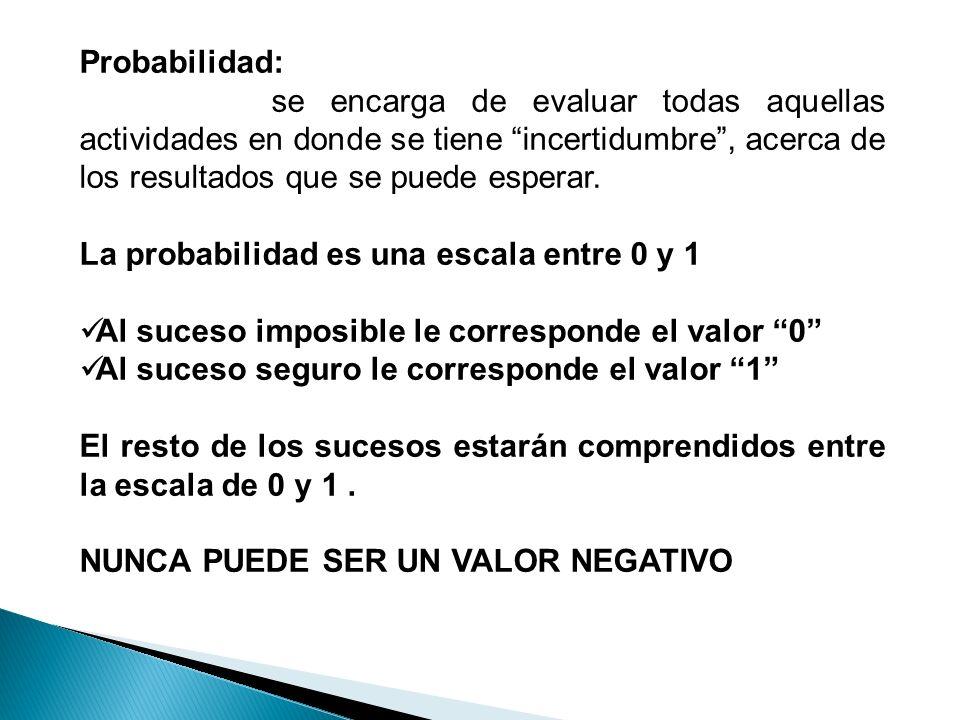 Probabilidad: se encarga de evaluar todas aquellas actividades en donde se tiene incertidumbre , acerca de los resultados que se puede esperar.