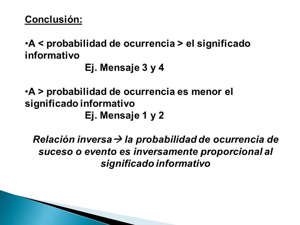 Conclusión: A < probabilidad de ocurrencia > el significado informativo. Ej. Mensaje 3 y 4.