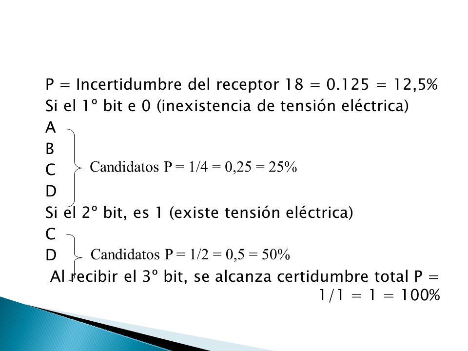 P = Incertidumbre del receptor 18 = 0