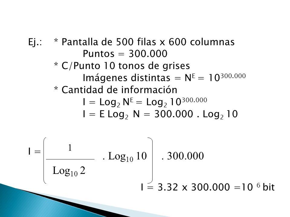 Ej.: * Pantalla de 500 filas x 600 columnas