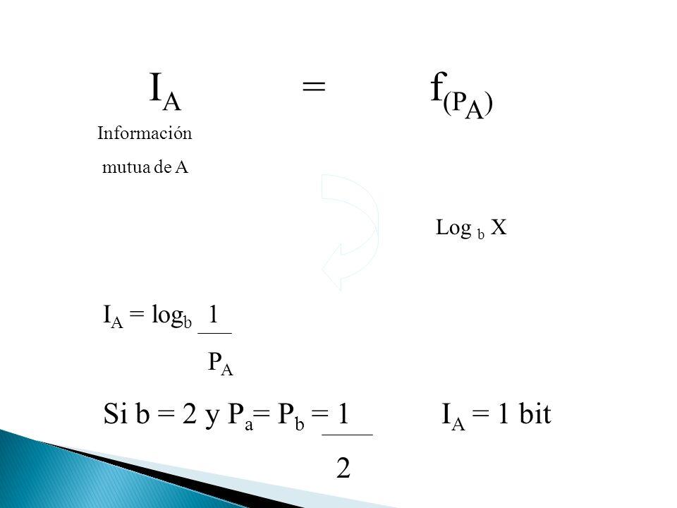 IA = f(PA) Si b = 2 y Pa= Pb = 1 IA = 1 bit 2 IA = logb 1 PA Log b X