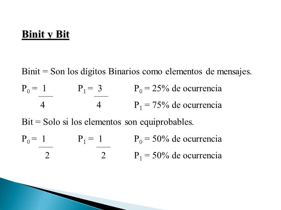 Binit y Bit Binit = Son los dígitos Binarios como elementos de mensajes. P0 = 1 P1 = 3 P0 = 25% de ocurrencia.