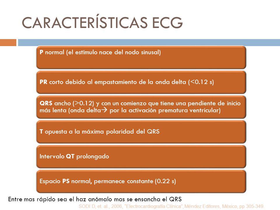CARACTERÍSTICAS ECG P normal (el estímulo nace del nodo sinusal) PR corto debido al empastamiento de la onda delta (<0.12 s)