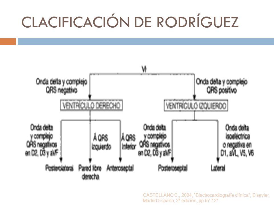 CLACIFICACIÓN DE RODRÍGUEZ