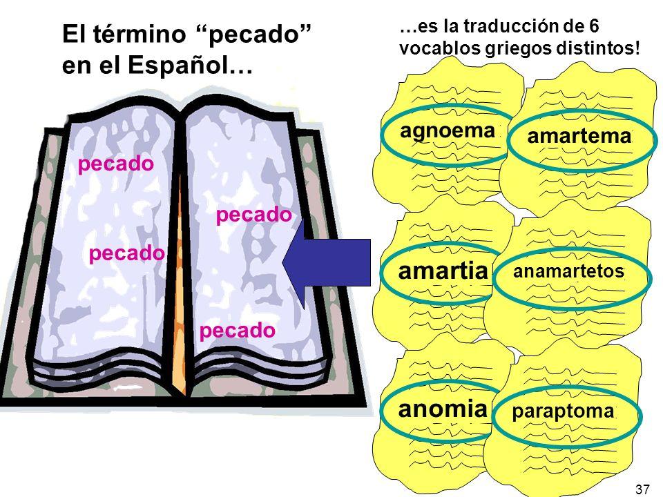 El término pecado en el Español…