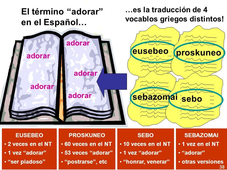 El término adorar en el Español…