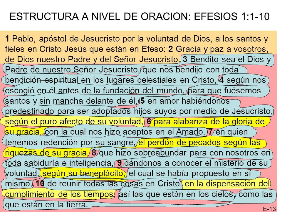 ESTRUCTURA A NIVEL DE ORACION: EFESIOS 1:1-10