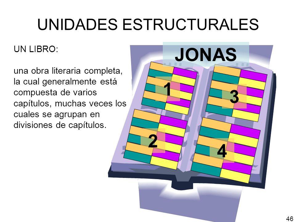 UNIDADES ESTRUCTURALES