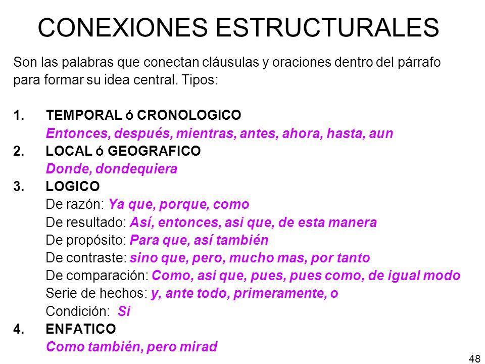 CONEXIONES ESTRUCTURALES