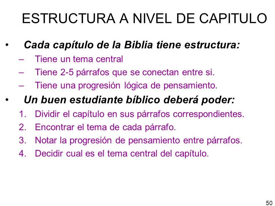 ESTRUCTURA A NIVEL DE CAPITULO