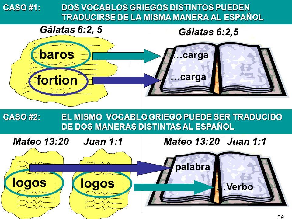 baros fortion logos logos Gálatas 6:2, 5 Gálatas 6:2,5 …carga …carga